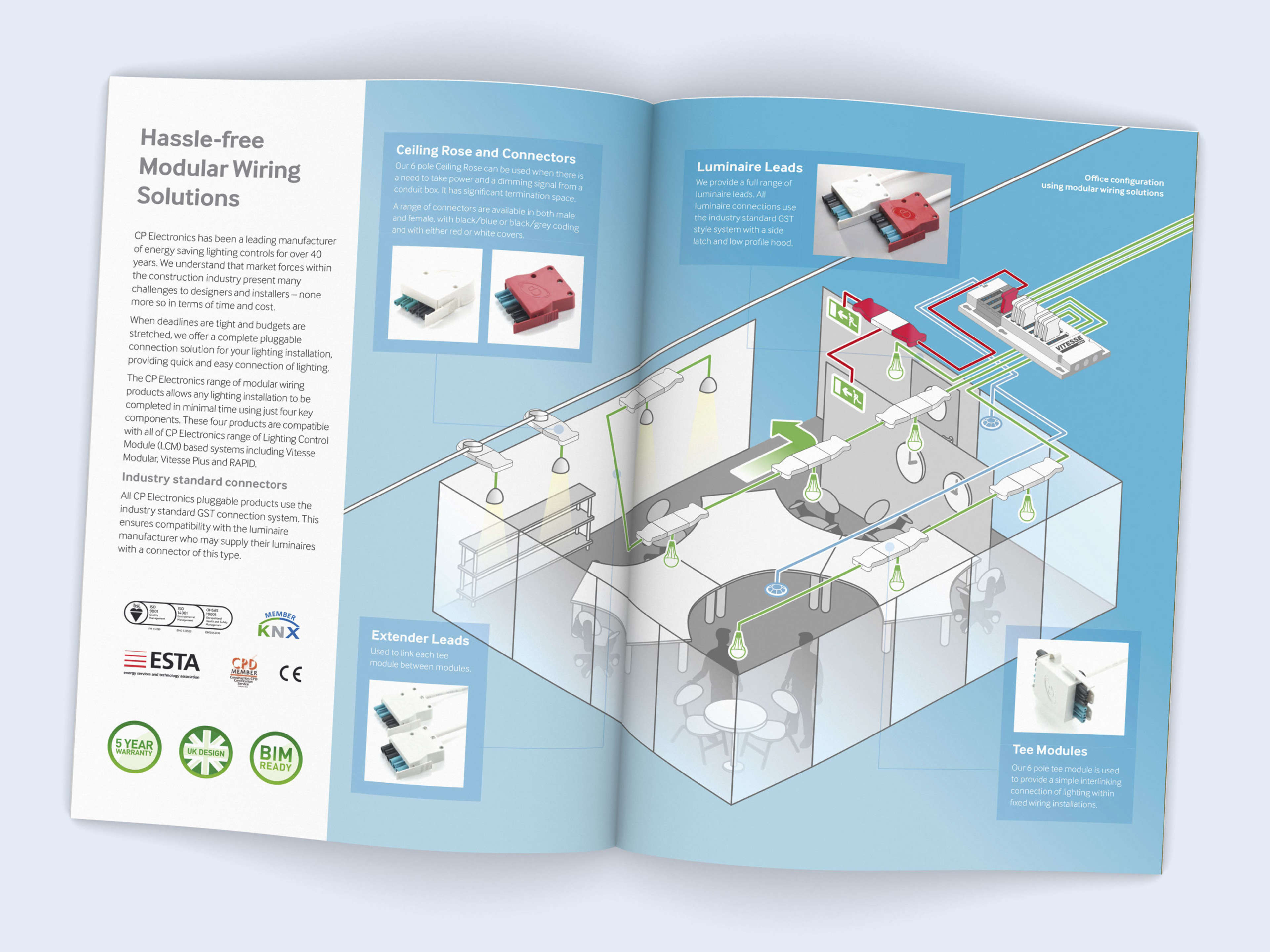 Modular Wiring Solutions Brochure Design For Cp Micrographix Ceiling Rose Electronics